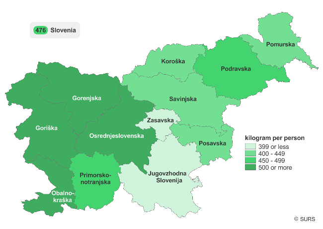 Map 1: Municipal waste generated (kg/capita) by statistical regions, Slovenia, 2016